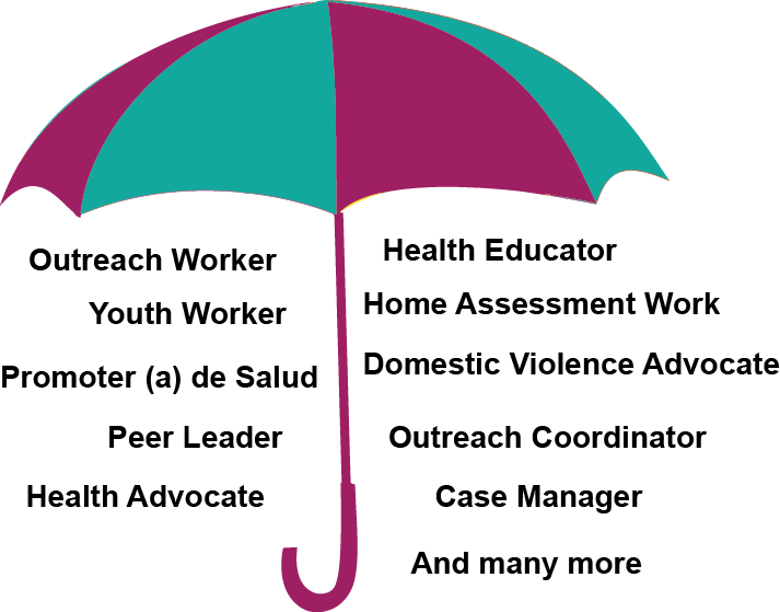 An umbrella covering the following roles: outreach worker, youth worker, promoter (a) de salud, peer leader, health advocate, health educator, home assessment worker, domestic violence advocate, outreach coordinator, case manager, and many more.